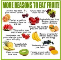 Reasons to eat fruit